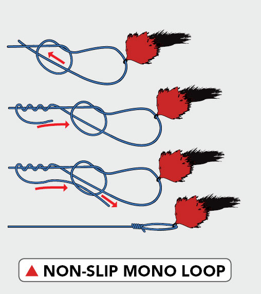 loop knot for streamers nymphs non slip mono knot