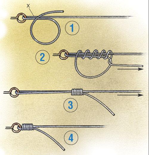 Uni-Knot (huntfishgolf.com)